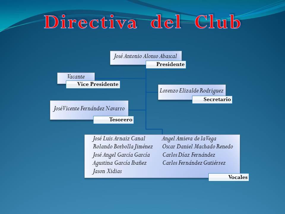 Organigramas Directiva del Club Jotatresa